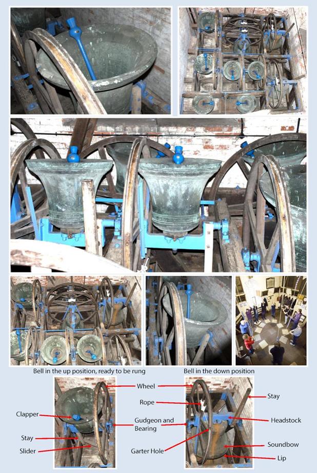St Michael's Church : Church Bells Restoration Appeal